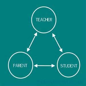 Teach the Children Well